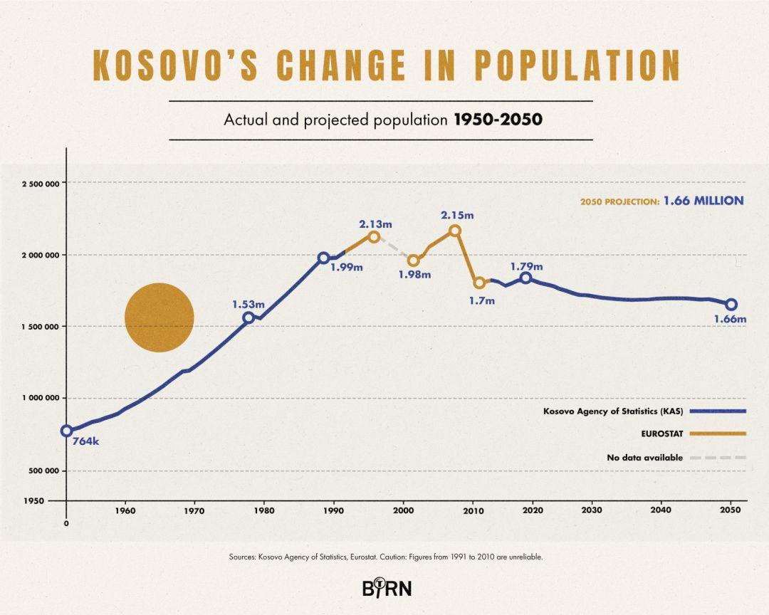 Infographic: © Ewelina Karpowiak / Klawe Rzeczy